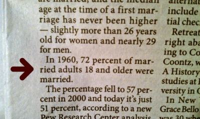 72 % of married adults . . . were married.